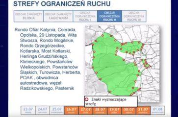 Światowe Dni Młodzieży – sprawdź, jak poruszać się po Krakowie